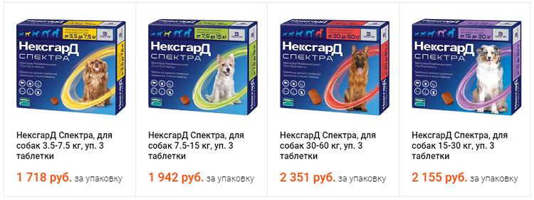 Цена препарата от паразитов для собак